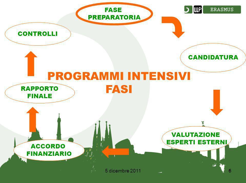 5 dicembre 20117 7 Fase 1: Preparatoria Stipula Accordi Interistituzionali Partecipazione a Meeting preparatori/Seminari di contatto