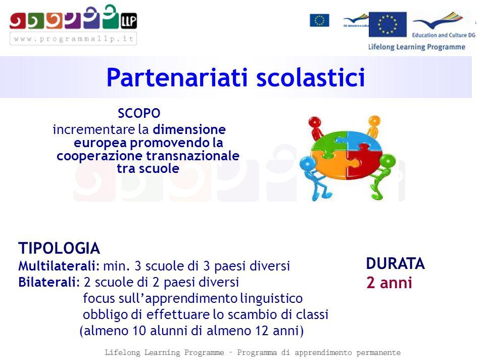 SCOPO incrementare la dimensione europea promovendo la cooperazione transnazionale tra scuole Partenariati scolastici TIPOLOGIA Multilaterali: min.