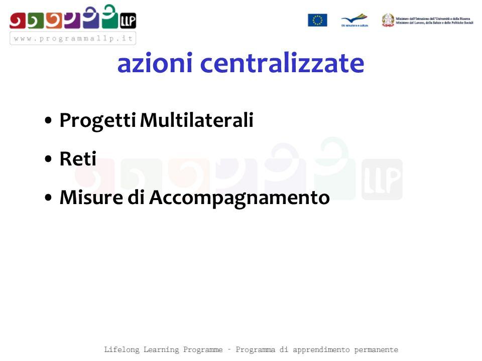 azioni centralizzate Progetti Multilaterali Reti Misure di Accompagnamento