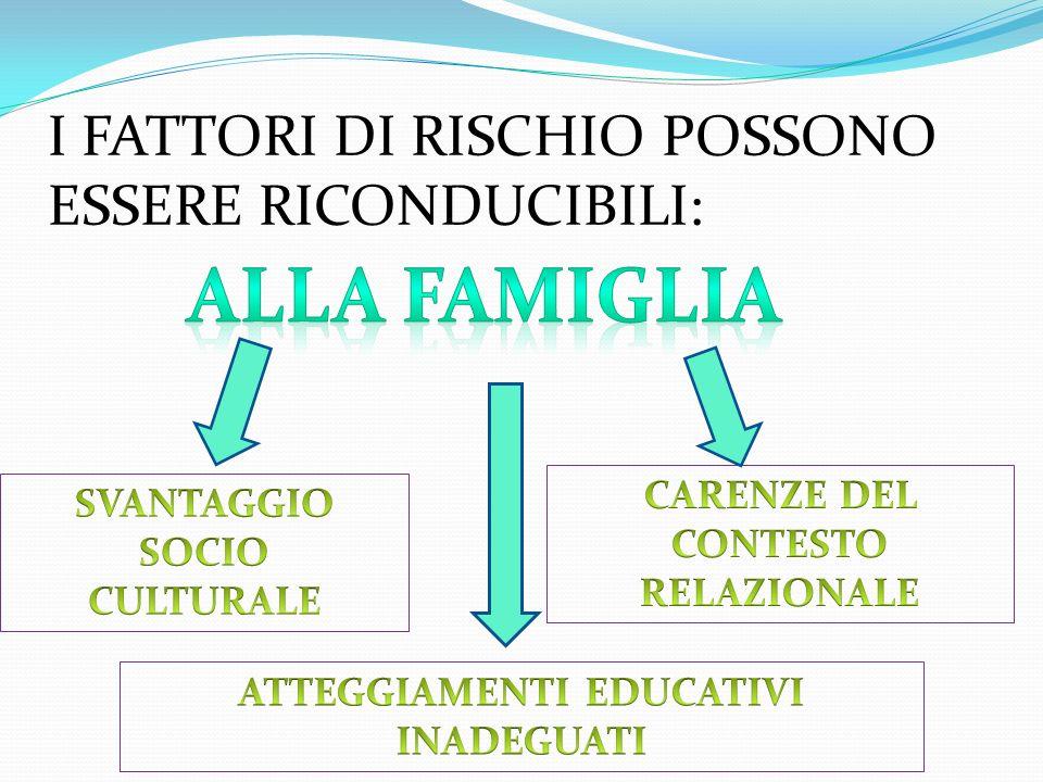 I FATTORI DI RISCHIO POSSONO ESSERE RICONDUCIBILI: