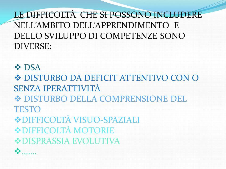 LE DIFFICOLTÀ CHE SI POSSONO INCLUDERE NELLAMBITO DELLAPPRENDIMENTO E DELLO SVILUPPO DI COMPETENZE SONO DIVERSE: DSA DISTURBO DA DEFICIT ATTENTIVO CON