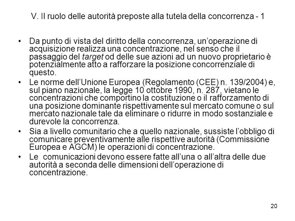 20 V. Il ruolo delle autorità preposte alla tutela della concorrenza - 1 Da punto di vista del diritto della concorrenza, unoperazione di acquisizione