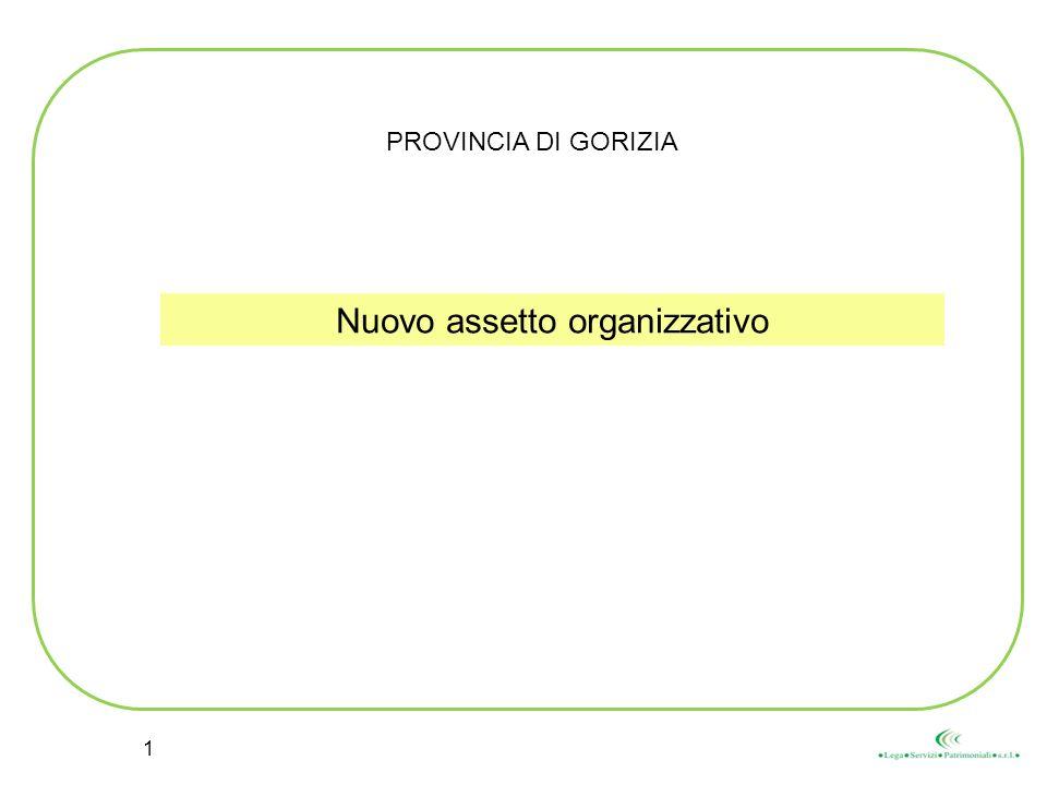 PROVINCIA DI GORIZIA Nuovo assetto organizzativo 1