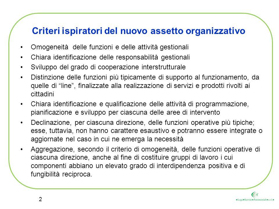 2 Criteri ispiratori del nuovo assetto organizzativo Omogeneità delle funzioni e delle attività gestionali Chiara identificazione delle responsabilità