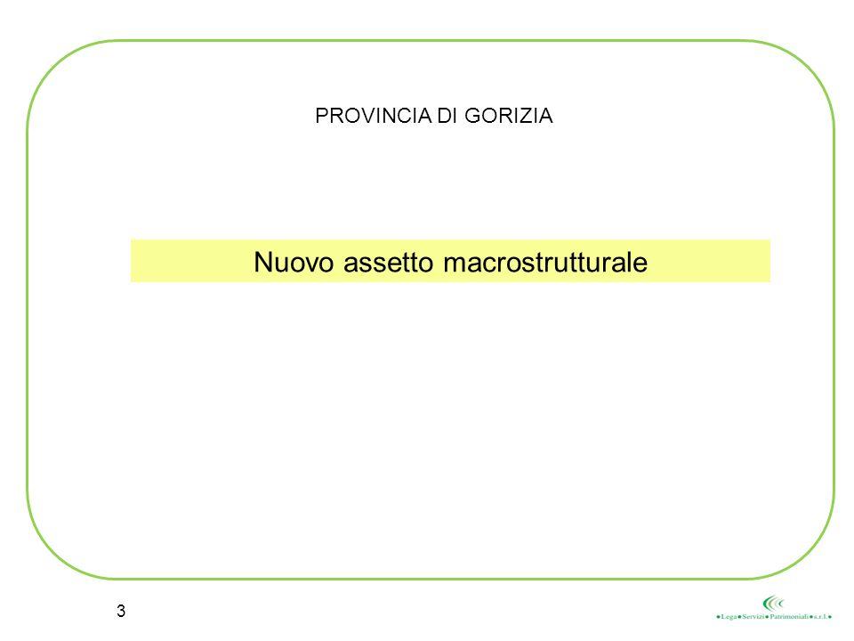 Nuovo assetto macrostrutturale PROVINCIA DI GORIZIA 3