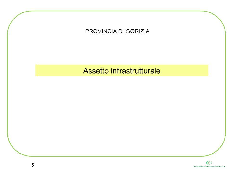 Assetto infrastrutturale PROVINCIA DI GORIZIA 5