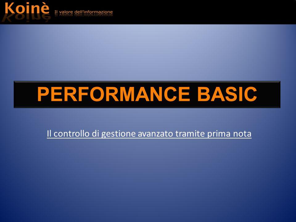 Il controllo di gestione avanzato tramite prima nota PERFORMANCE BASIC