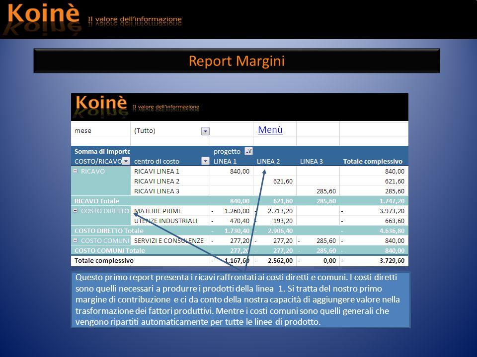 Report Margini Questo primo report presenta i ricavi raffrontati ai costi diretti e comuni.