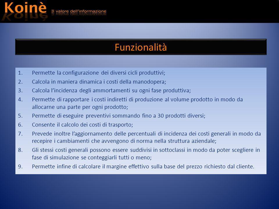 Funzionalità 1.Permette la configurazione dei diversi cicli produttivi; 2.Calcola in maniera dinamica i costi della manodopera; 3.Calcola lincidenza d
