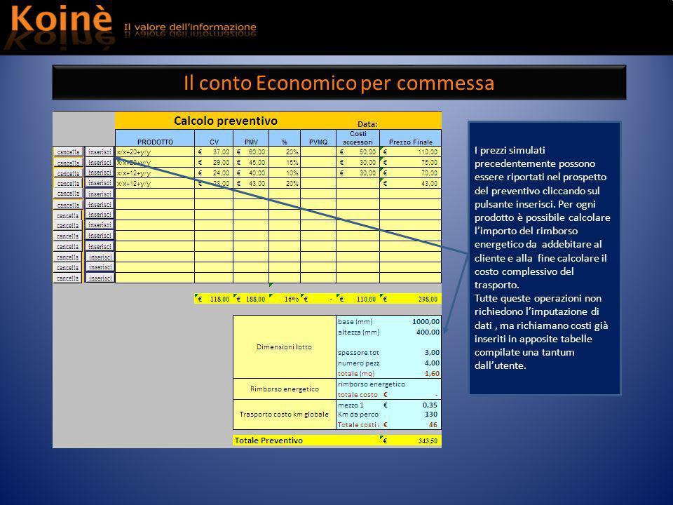 Il conto Economico per commessa I prezzi simulati precedentemente possono essere riportati nel prospetto del preventivo cliccando sul pulsante inseris