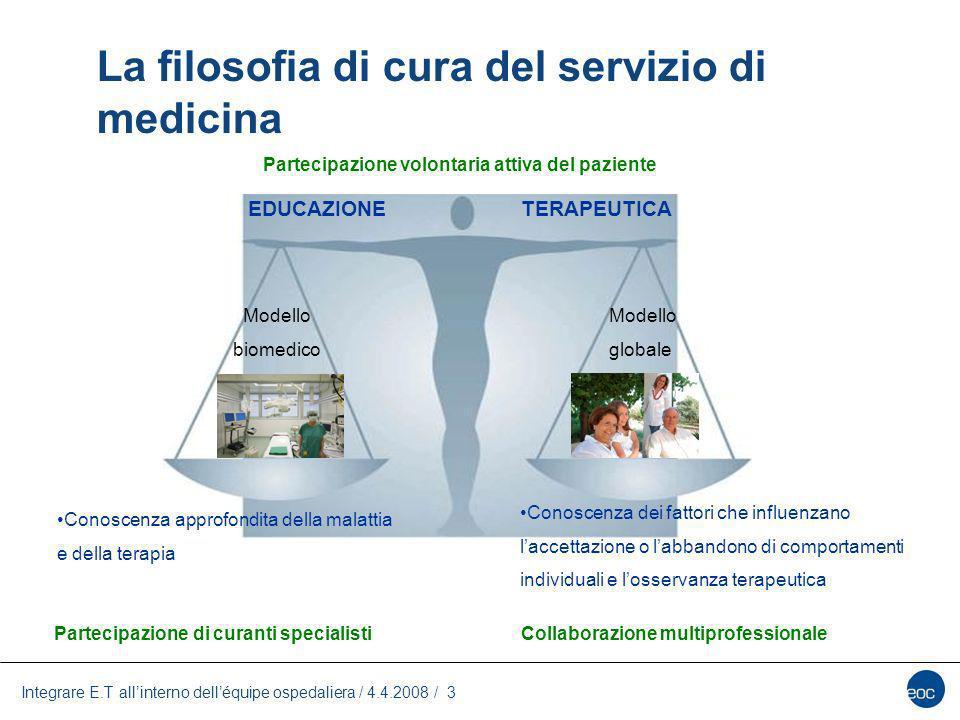 Integrare E.T allinterno delléquipe ospedaliera / 4.4.2008 / 3 La filosofia di cura del servizio di medicina EDUCAZIONE TERAPEUTICA Modello biomedico
