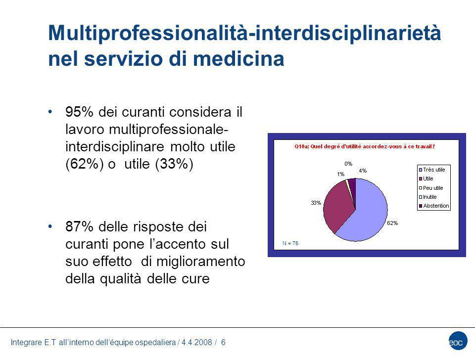 Integrare E.T allinterno delléquipe ospedaliera / 4.4.2008 / 6 Multiprofessionalità-interdisciplinarietà nel servizio di medicina 95% dei curanti cons