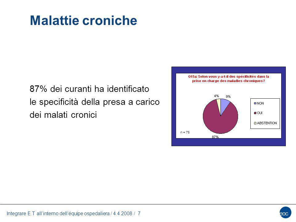 Integrare E.T allinterno delléquipe ospedaliera / 4.4.2008 / 7 Malattie croniche 87% dei curanti ha identificato le specificità della presa a carico dei malati cronici n = 75