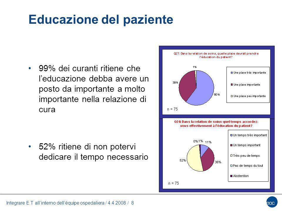 Integrare E.T allinterno delléquipe ospedaliera / 4.4.2008 / 8 Educazione del paziente 99% dei curanti ritiene che leducazione debba avere un posto da