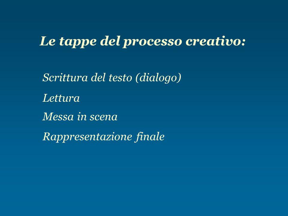 Le tappe del processo creativo: Scrittura del testo (dialogo) Lettura Messa in scena Rappresentazione finale