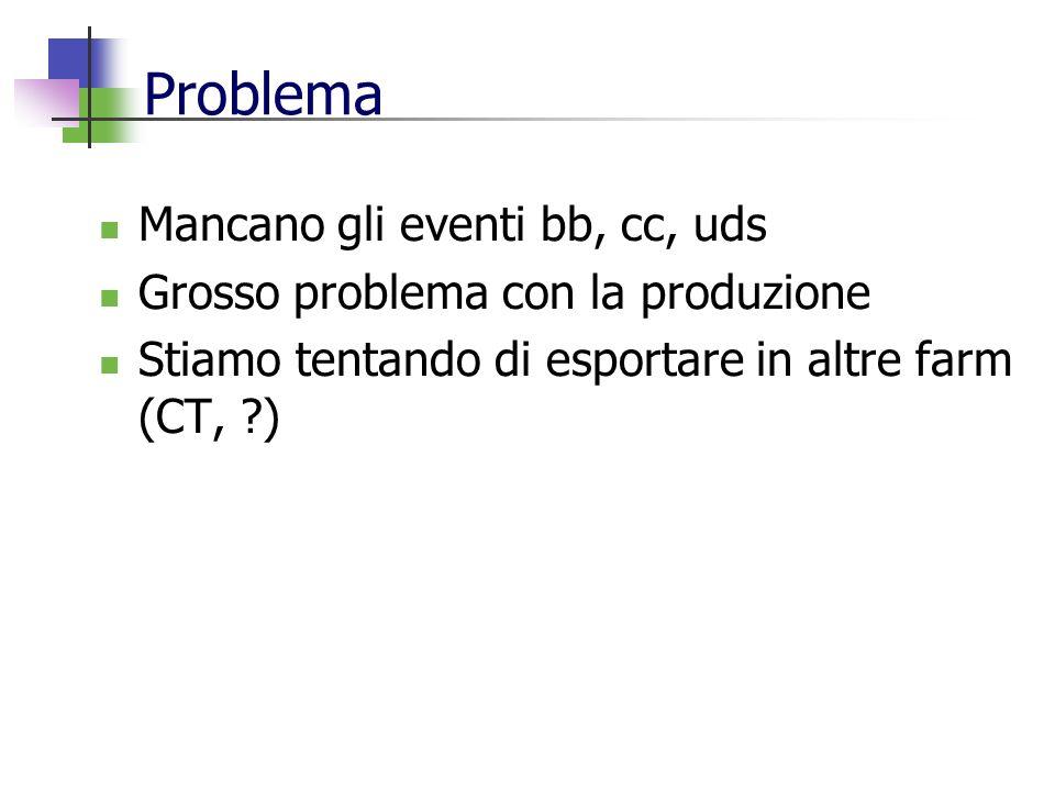 Problema Mancano gli eventi bb, cc, uds Grosso problema con la produzione Stiamo tentando di esportare in altre farm (CT, )