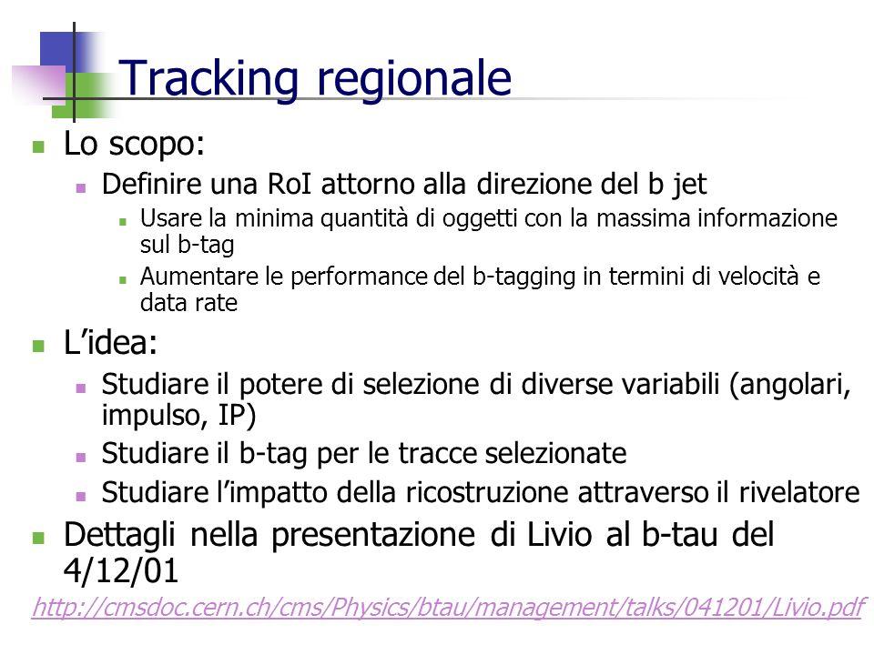 Tracking regionale Lo scopo: Definire una RoI attorno alla direzione del b jet Usare la minima quantità di oggetti con la massima informazione sul b-tag Aumentare le performance del b-tagging in termini di velocità e data rate Lidea: Studiare il potere di selezione di diverse variabili (angolari, impulso, IP) Studiare il b-tag per le tracce selezionate Studiare limpatto della ricostruzione attraverso il rivelatore Dettagli nella presentazione di Livio al b-tau del 4/12/01 http://cmsdoc.cern.ch/cms/Physics/btau/management/talks/041201/Livio.pdf