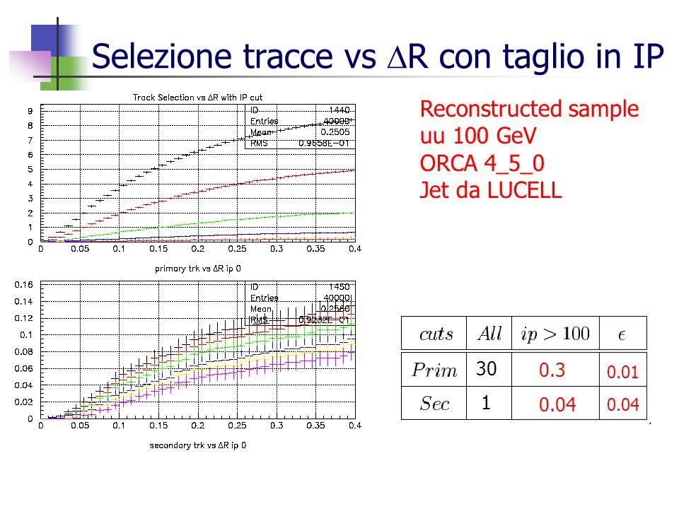 Selezione tracce vs R con taglio in IP Reconstructed sample uu 100 GeV ORCA 4_5_0 Jet da LUCELL 30 1 0.3 0.04 0.01 0.04
