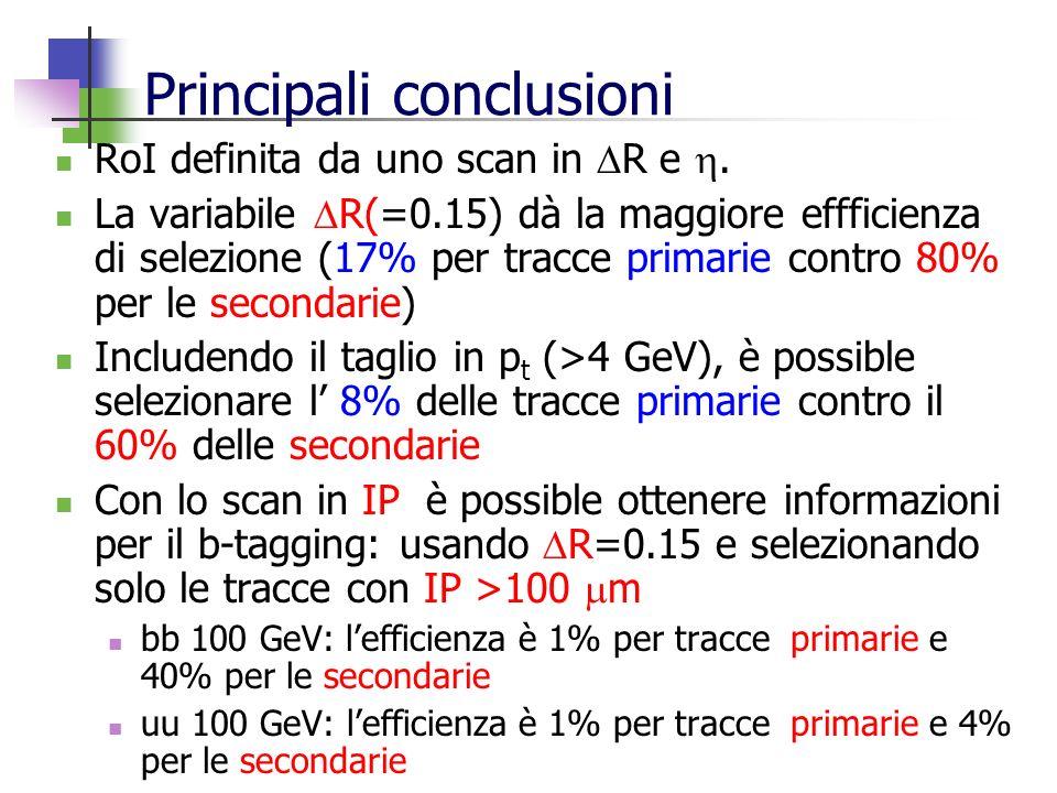 Principali conclusioni RoI definita da uno scan in R e.