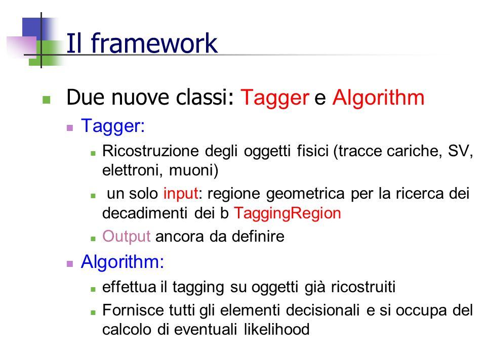 Il framework Due nuove classi: Tagger e Algorithm Tagger: Ricostruzione degli oggetti fisici (tracce cariche, SV, elettroni, muoni) un solo input: regione geometrica per la ricerca dei decadimenti dei b TaggingRegion Output ancora da definire Algorithm: effettua il tagging su oggetti già ricostruiti Fornisce tutti gli elementi decisionali e si occupa del calcolo di eventuali likelihood