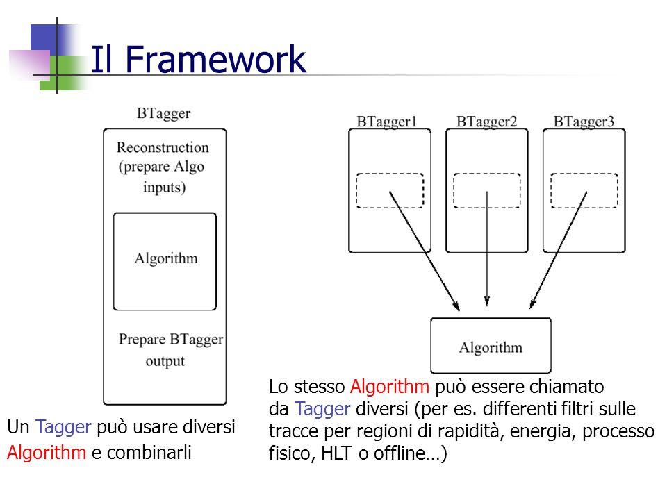 Il Framework Lo stesso Algorithm può essere chiamato da Tagger diversi (per es.