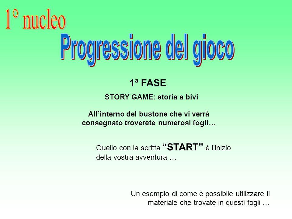 1ª FASE STORY GAME: storia a bivi Allinterno del bustone che vi verrà consegnato troverete numerosi fogli… Quello con la scritta START è linizio della