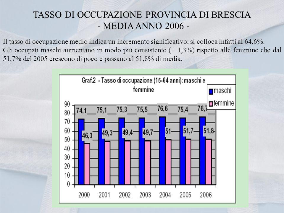 TASSO DI OCCUPAZIONE PROVINCIA DI BRESCIA - MEDIA ANNO 2006 - Il tasso di occupazione medio indica un incremento significativo; si colloca infatti al 64,6%.