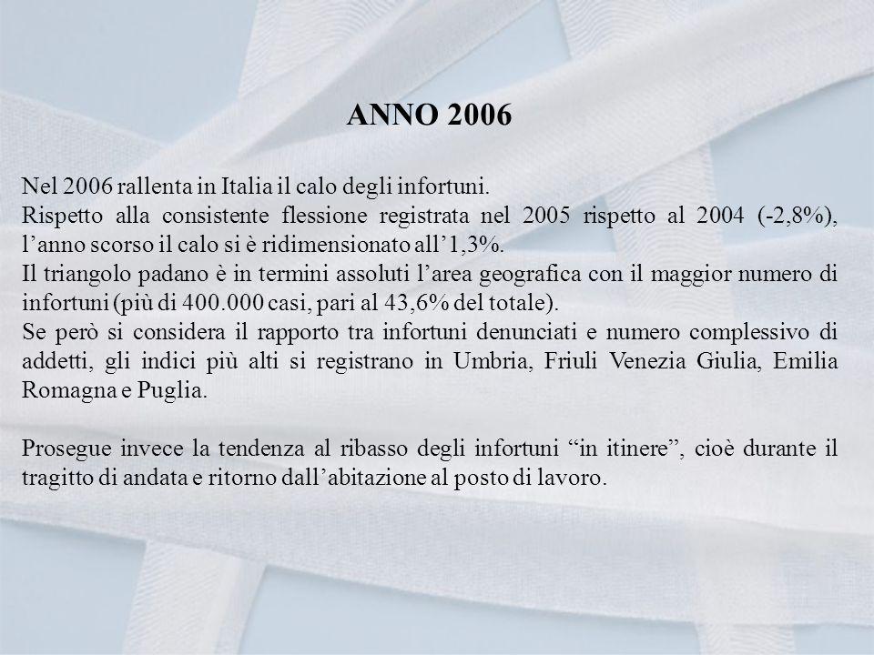 ANNO 2006 Nel 2006 rallenta in Italia il calo degli infortuni.