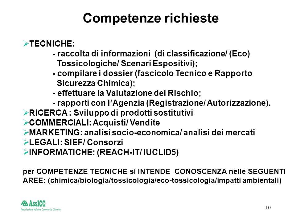 10 Competenze richieste TECNICHE: - raccolta di informazioni (di classificazione/ (Eco) Tossicologiche/ Scenari Espositivi); - compilare i dossier (fascicolo Tecnico e Rapporto Sicurezza Chimica); - effettuare la Valutazione del Rischio; - rapporti con lAgenzia (Registrazione/ Autorizzazione).