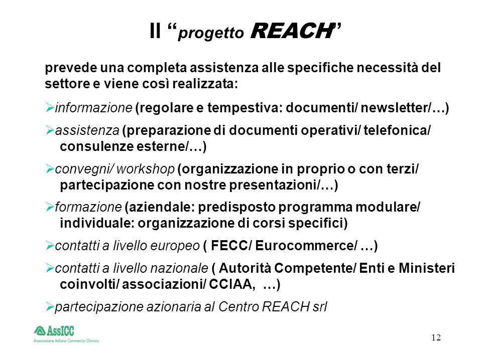 12 Il progetto REACH prevede una completa assistenza alle specifiche necessità del settore e viene così realizzata: informazione (regolare e tempestiva: documenti/ newsletter/…) assistenza (preparazione di documenti operativi/ telefonica/ consulenze esterne/…) convegni/ workshop (organizzazione in proprio o con terzi/ partecipazione con nostre presentazioni/…) formazione (aziendale: predisposto programma modulare/ individuale: organizzazione di corsi specifici) contatti a livello europeo ( FECC/ Eurocommerce/ …) contatti a livello nazionale ( Autorità Competente/ Enti e Ministeri coinvolti/ associazioni/ CCIAA, …) partecipazione azionaria al Centro REACH srl