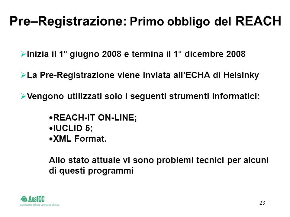 23 Pre–Registrazione: Primo obbligo del REACH Inizia il 1° giugno 2008 e termina il 1° dicembre 2008 La Pre-Registrazione viene inviata allECHA di Helsinky Vengono utilizzati solo i seguenti strumenti informatici: REACH-IT ON-LINE; IUCLID 5; XML Format.