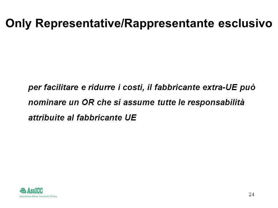 24 Only Representative/Rappresentante esclusivo per facilitare e ridurre i costi, il fabbricante extra-UE può nominare un OR che si assume tutte le responsabilità attribuite al fabbricante UE