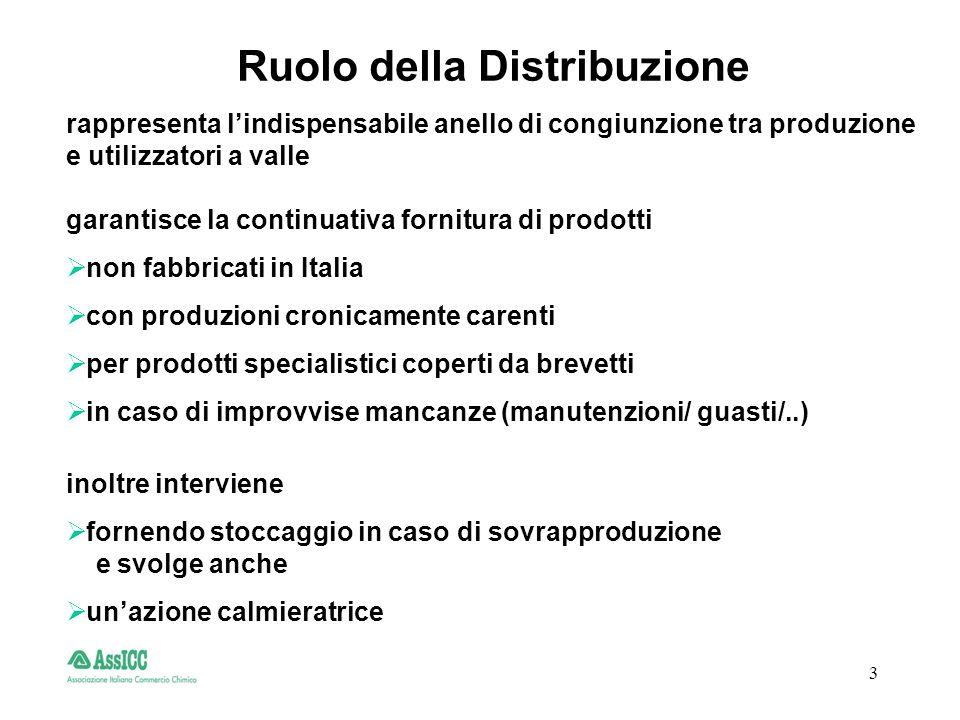 4 Struttura della Distribuzione italiana (1) si valuta in 420 circa le aziende distributrici questo numero è molto elevato (tre/quattro volte rispetto a Germania, Francia, Inghilterra) il numero dei distributori nellUE è stato stimato in 1200 (RIP 3.5-1): quelli italiani rappresentato quindi il 35 % la quantità media per distributore è infatti di molto inferiore a quella di altri paesi europei (Italia 11.000 ton contro le 31.000 di Francia e Spagna) di conseguenza la struttura delle aziende è molto piccola