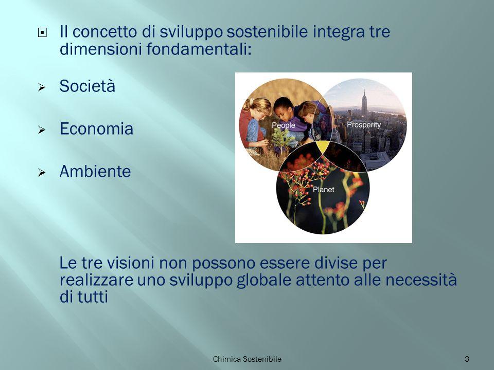 Il concetto di sviluppo sostenibile integra tre dimensioni fondamentali: Società Economia Ambiente Le tre visioni non possono essere divise per realizzare uno sviluppo globale attento alle necessità di tutti Chimica Sostenibile3