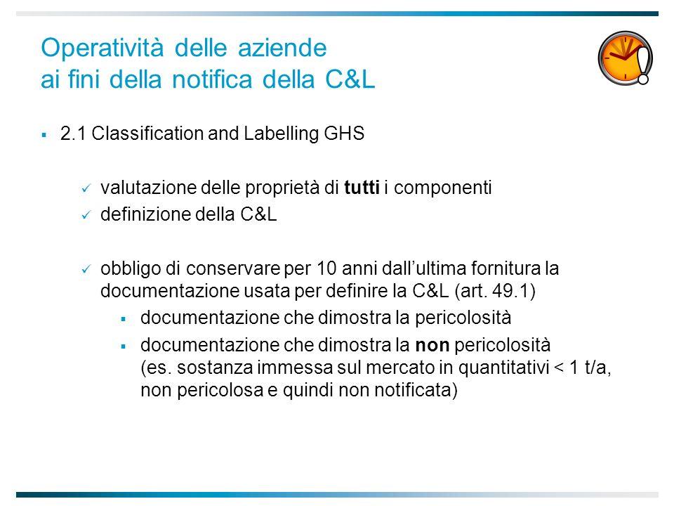 Operatività delle aziende ai fini della notifica della C&L 2.1 Classification and Labelling GHS valutazione delle proprietà di tutti i componenti definizione della C&L obbligo di conservare per 10 anni dallultima fornitura la documentazione usata per definire la C&L (art.