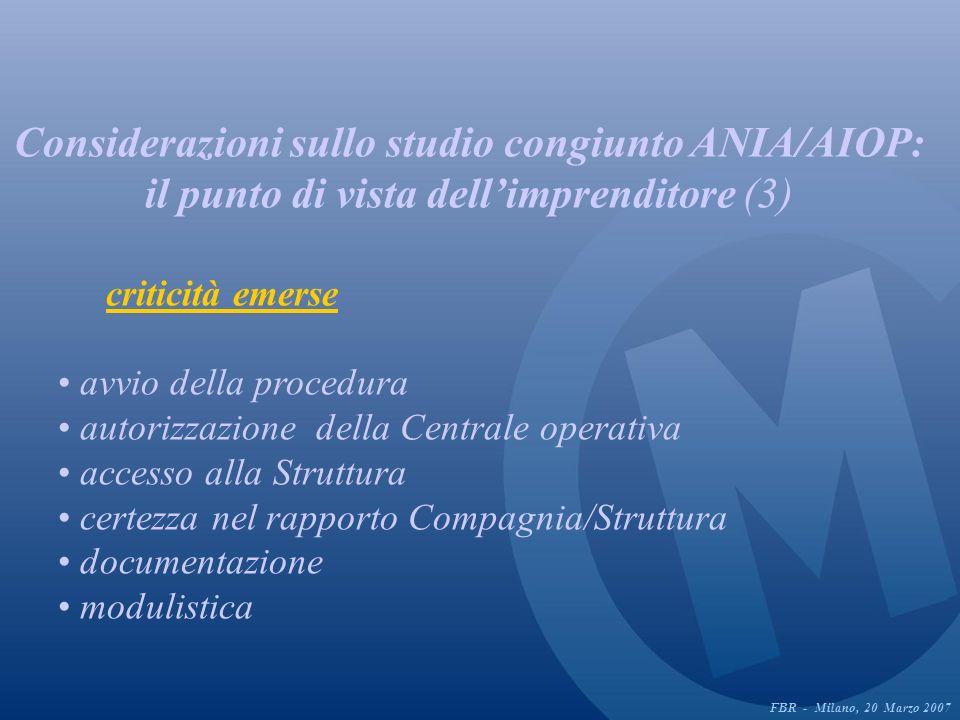 Considerazioni sullo studio congiunto ANIA/AIOP: il punto di vista dellimprenditore (3) criticità emerse avvio della procedura autorizzazione della Centrale operativa accesso alla Struttura certezza nel rapporto Compagnia/Struttura documentazione modulistica FBR - Milano, 20 Marzo 2007