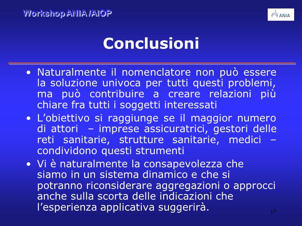 Workshop ANIA /AIOP 15 Conclusioni Naturalmente il nomenclatore non può essere la soluzione univoca per tutti questi problemi, ma può contribuire a cr