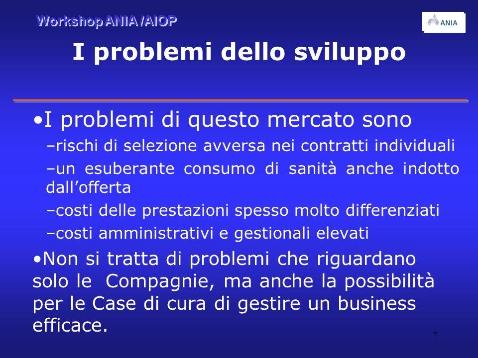 Workshop ANIA /AIOP 7 I problemi dello sviluppo I problemi di questo mercato sono –rischi di selezione avversa nei contratti individuali –un esuberant
