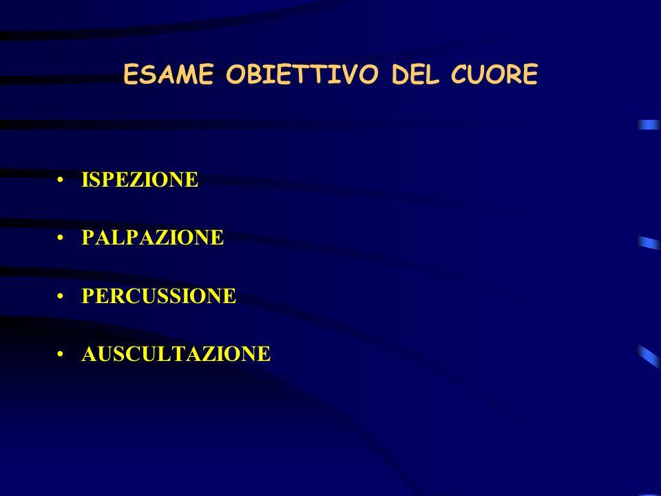 ESAME OBIETTIVO DEL CUORE ISPEZIONE PALPAZIONE PERCUSSIONE AUSCULTAZIONE