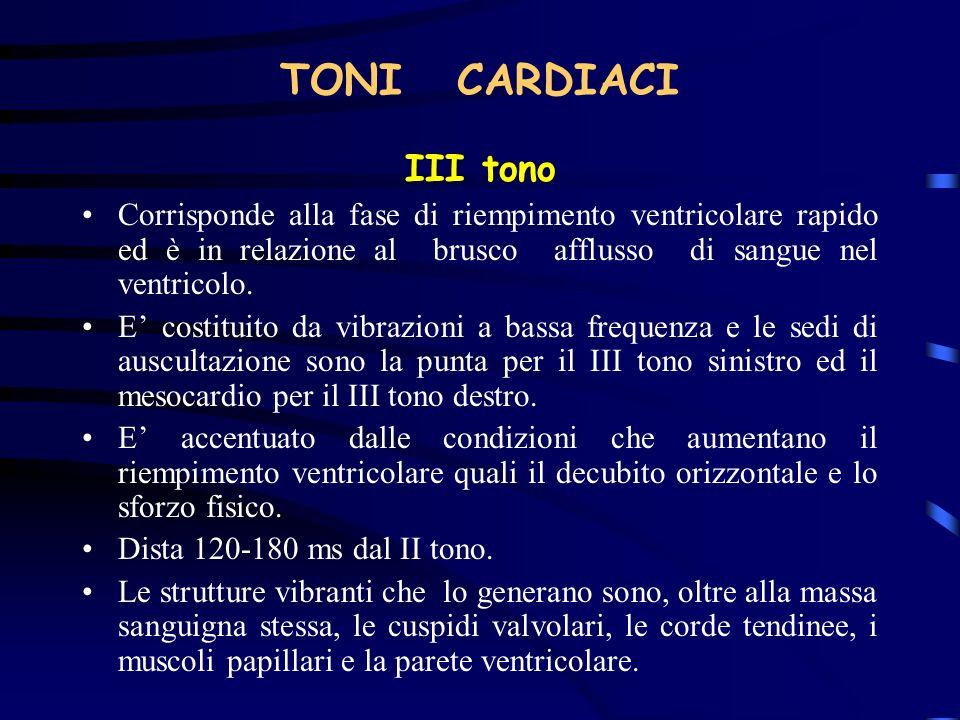 TONI CARDIACI III tono Corrisponde alla fase di riempimento ventricolare rapido ed è in relazione al brusco afflusso di sangue nel ventricolo. E costi