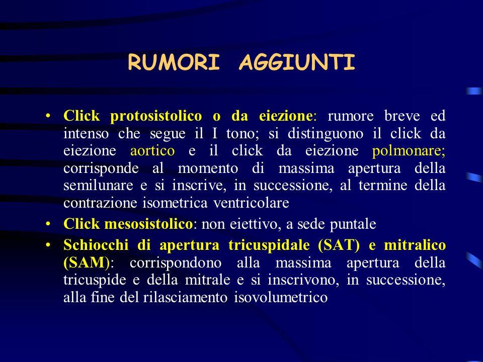 RUMORI AGGIUNTI Click protosistolico o da eiezione: rumore breve ed intenso che segue il I tono; si distinguono il click da eiezione aortico e il clic
