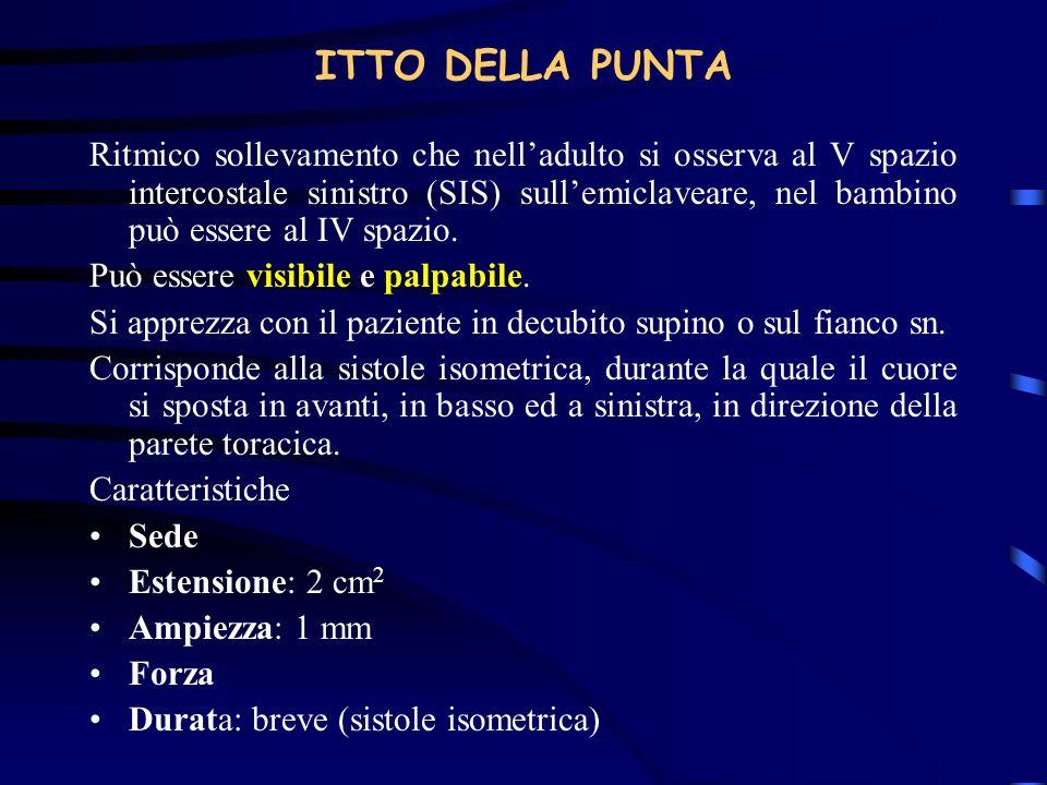 PALPAZIONE Itto della punta Toni palpabili Corrisponde al reperto auscultatorio di tono forte.
