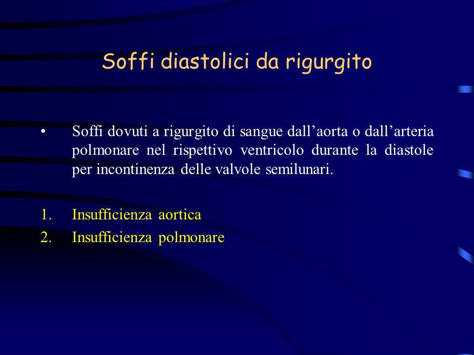 Soffi diastolici da rigurgito Soffi dovuti a rigurgito di sangue dallaorta o dallarteria polmonare nel rispettivo ventricolo durante la diastole per i