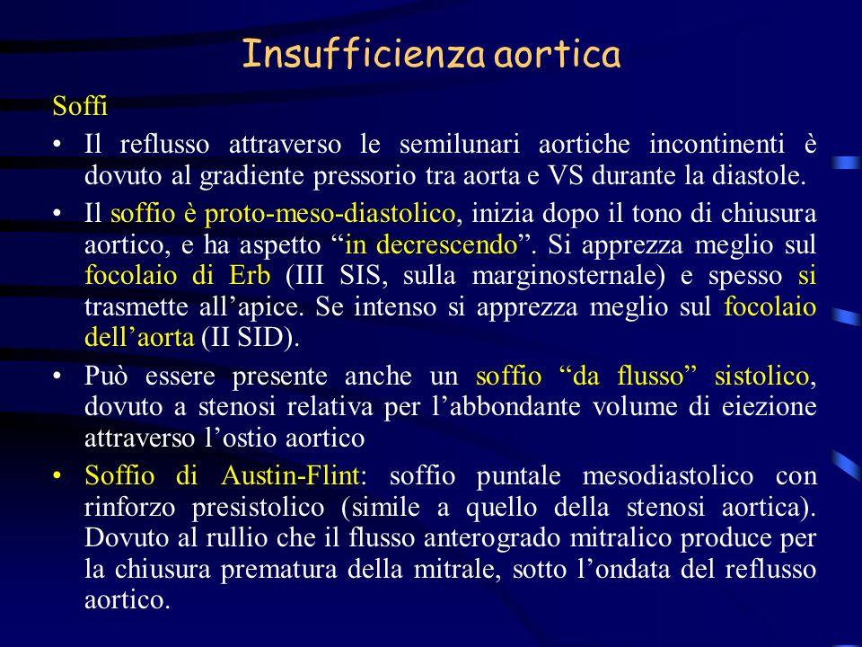 Insufficienza aortica Soffi Il reflusso attraverso le semilunari aortiche incontinenti è dovuto al gradiente pressorio tra aorta e VS durante la diast