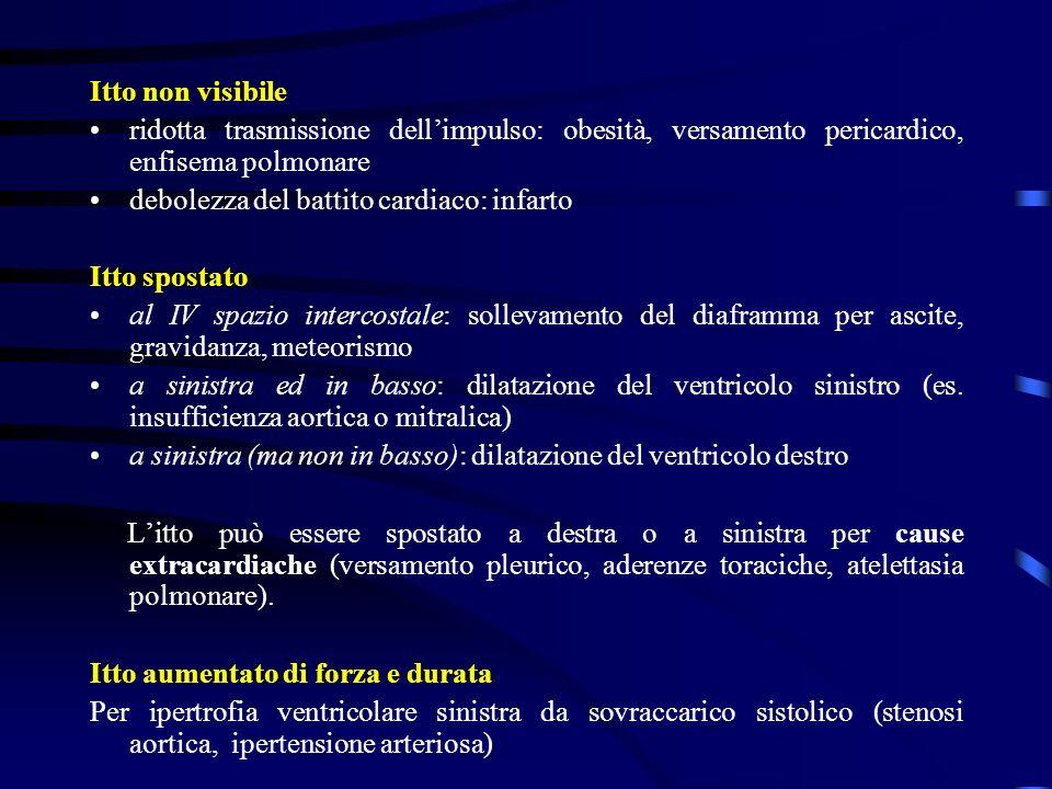 Modificazioni del I tono Aumento di intensità: alla punta nella stenosi mitralica, in area tricuspidale nella stenosi tricuspidale Diminuzione di intensità: insufficienza mitralica, infarto del miocardio, insufficienza cardiaca Sdoppiamento concordante (può essere fisiologico): per ritardo di attivazione del ventricolo dx (BBD completo), per ritardo di chiusura della tricuspide (stenosi della tricuspide) Sdoppiamento paradosso: per ritardo di attivazione del ventricolo sx (BBS), per ritardo di chiusura della mitrale (stenosi mitralica serrata)