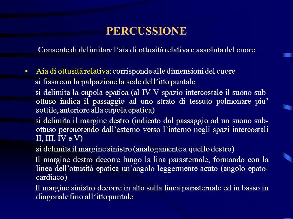 Insufficienza tricuspidale Congenita pervietà del dotto arterioso, tetralogia di Fallot, S.