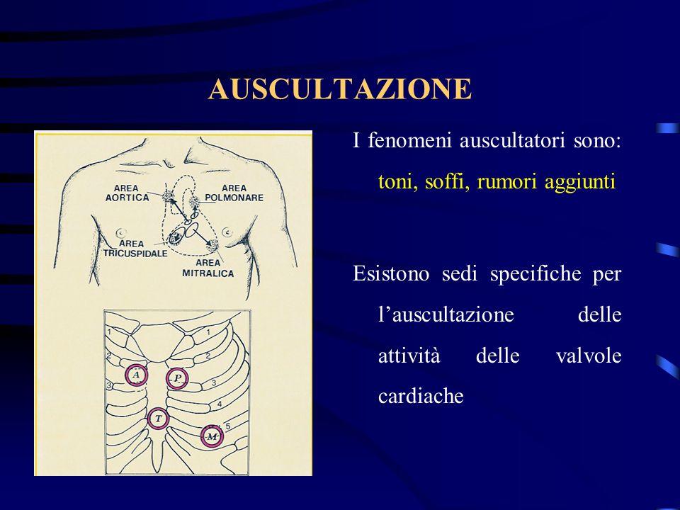TONI CARDIACI I tono E costituito da due componenti principali, mitralica (M1) e tricuspidale (T1), corrispondenti alla chiusura delle valvole atrio-ventricolari.