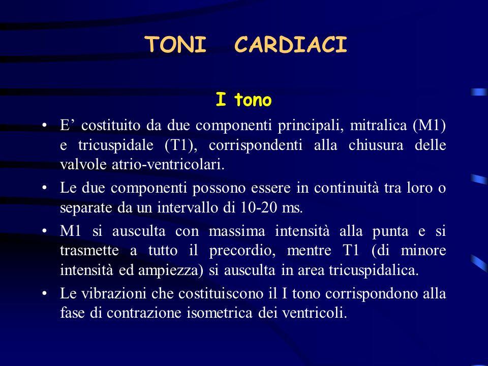 III tono patologico: insufficienza mitralica, insufficienza aortica, difetto del setto interventricolare e persistenza del dotto di Botallo, sindromi ipercinetiche; angina, infarto del miocardio, insufficienza cardiaca IV tono sinistro: stenosi aortica, ipertensione arteriosa, angina, infarto del miocardio, insufficienza cardiaca IV tono destro: stenosi polmonare serrata, ipertensione polmonare Click aortico: stenosi aortica valvolare, ipertensione arteriosa, tetralogia di Fallot Click polmonare: stenosi polmonare valvolare, ipertensione polmonare, stati ipercinetici Click mesosistolico: prolasso della mitrale (per tensione o fluttuazione dei lembi mitralici ridondanti) SAM: stenosi mitralica SAT: stenosi tricuspidale
