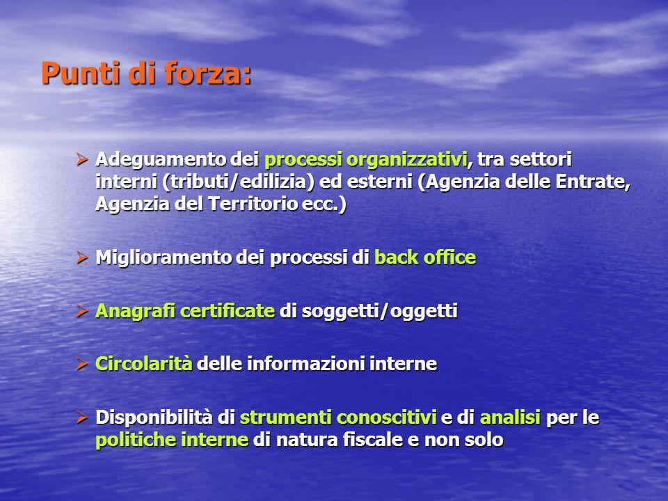 Punti di forza: Adeguamento dei processi organizzativi, tra settori interni (tributi/edilizia) ed esterni (Agenzia delle Entrate, Agenzia del Territor