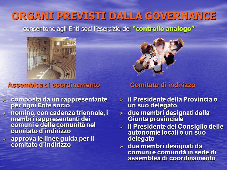 ORGANI PREVISTI DALLA GOVERNANCE consentono agli Enti soci lesercizio del controllo analogo composta da un rappresentante per ogni Ente socio composta